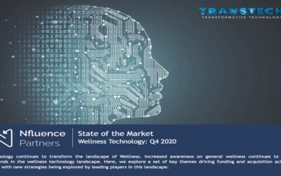 State of the Market – Wellness Technology Q4 2020